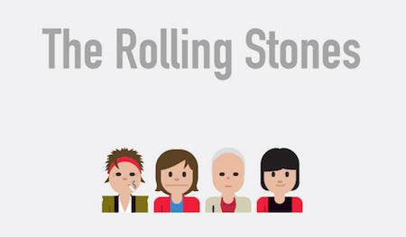 When Music Meets… Emojis!