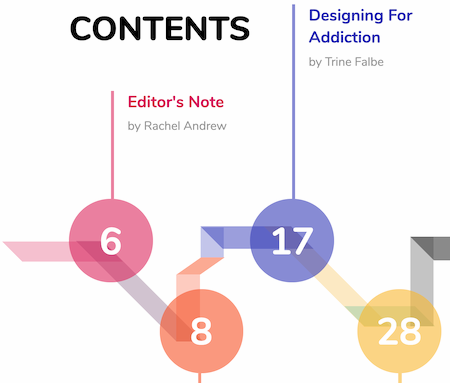 Table of Contents, built with CSS Grid