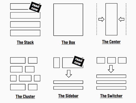 Different CSS layouts. The stack, the box, the center, the cluster, the sidebar, and the switcher.
