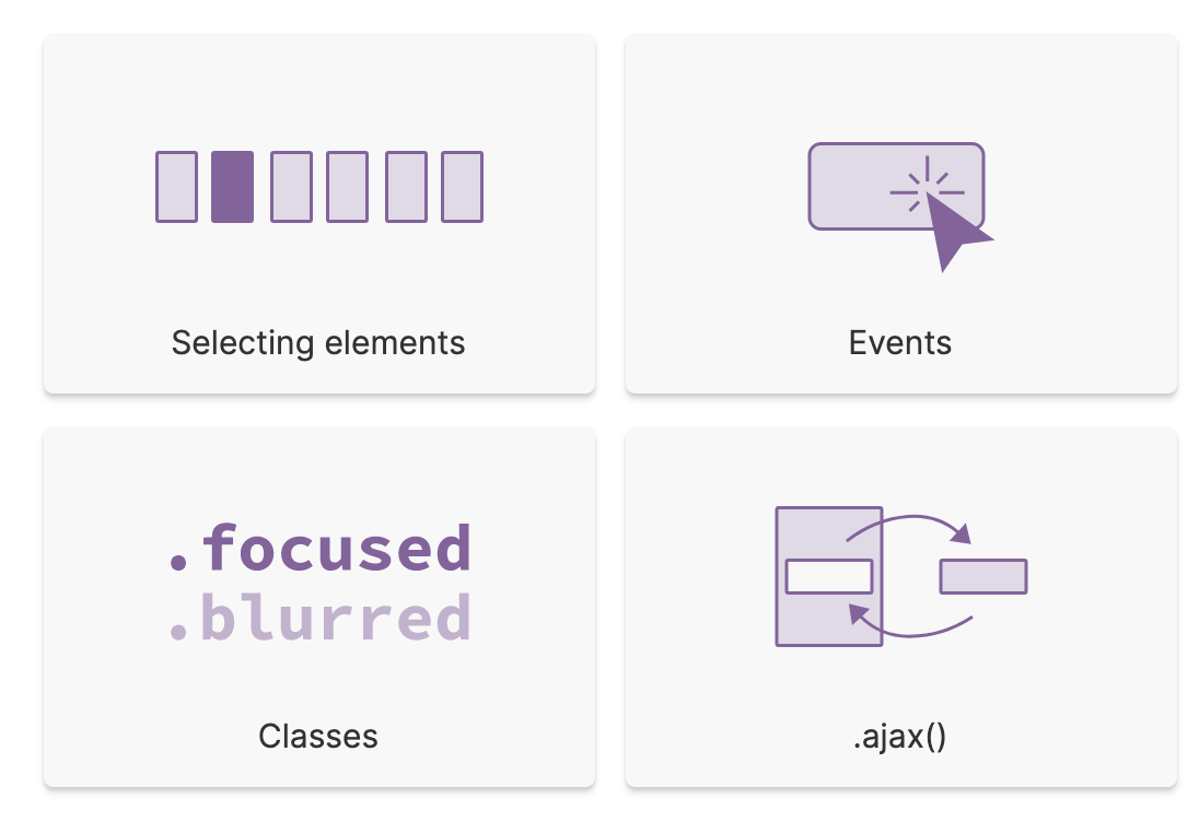 jQuery concepts and functions