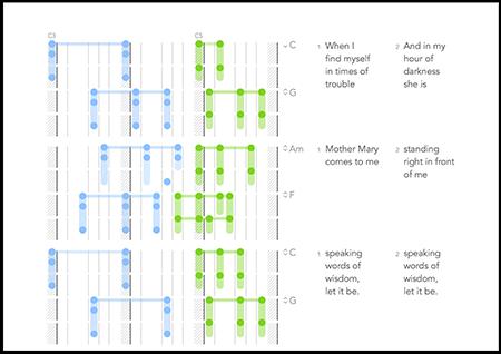 Redesigning Piano Sheet Music