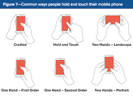 Designing For Fingers, Touch, And People