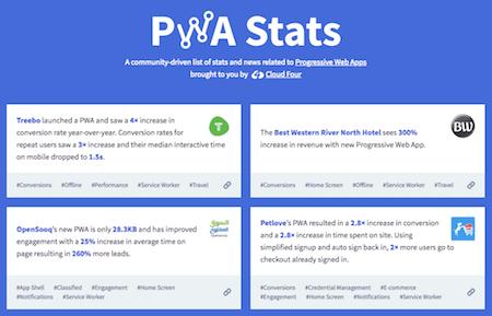 PWA Stats