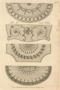 George Hepplewhite (1727-1786) - Four 18th Century Engravings, Table Designs