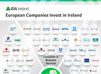 European countries invest in Ireland (infographic)