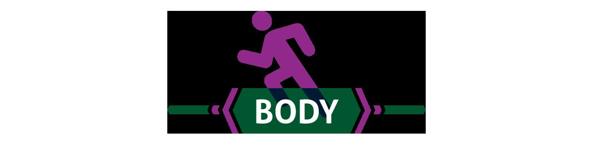 Body (image)