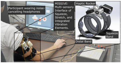 Persona ante un ordenador con el wearable puesto