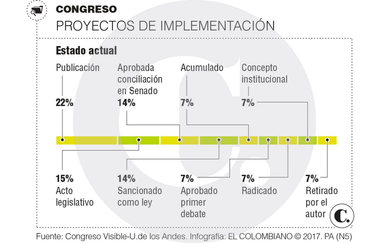 Imagen: Presidencia de la República.