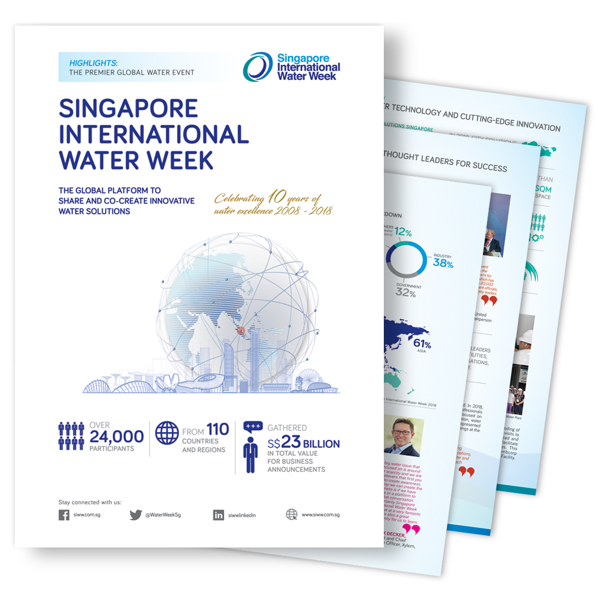 SIWW 2018 Event Highlights Brochure