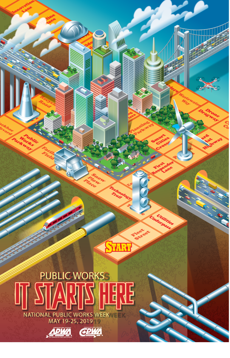 Poster: Cross section of a city showing all levels of public works infrastructure