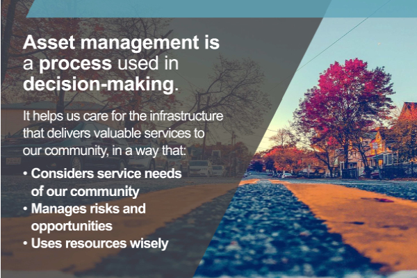 Slide 5: How asset management is a process used in decision-making