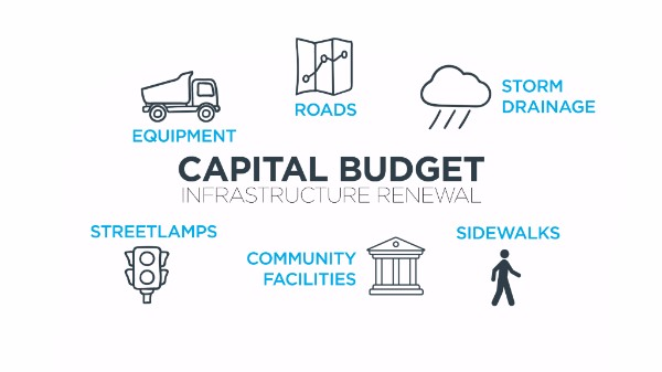 Capital Budget Infrastructure Renewal graphic