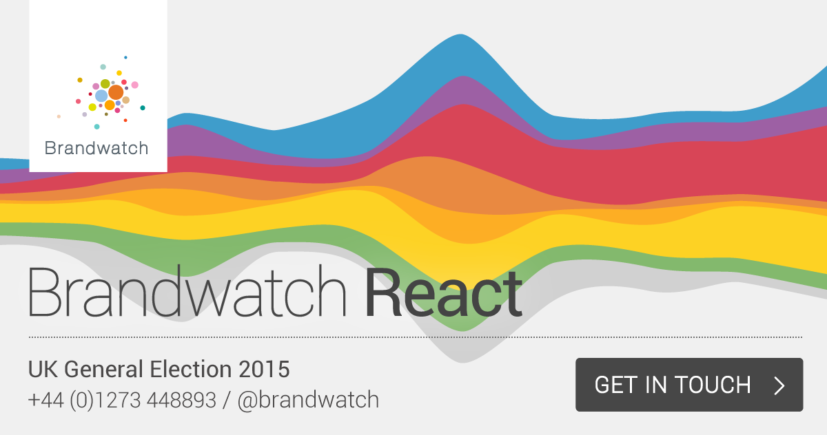 A new Brandwatch