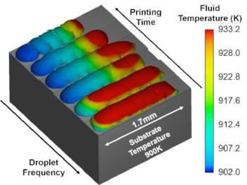 Liquid metal 3D printing