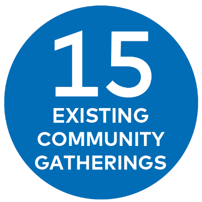 15 EXISTING COMMUNITY GATHERINGS