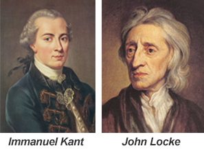 Immanuel Kant (left) and John Locke (right)