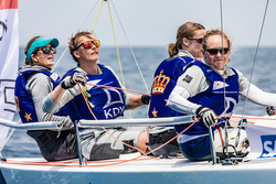 Women J/70 sailing team at Kiel, Germany