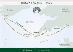 Fastnet race course