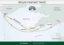 Fastnet race course