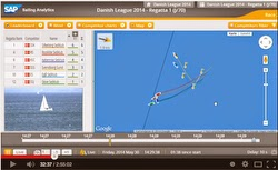 SAP Live Tracking of J/70 sailboats