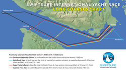 Swiftsure race courses