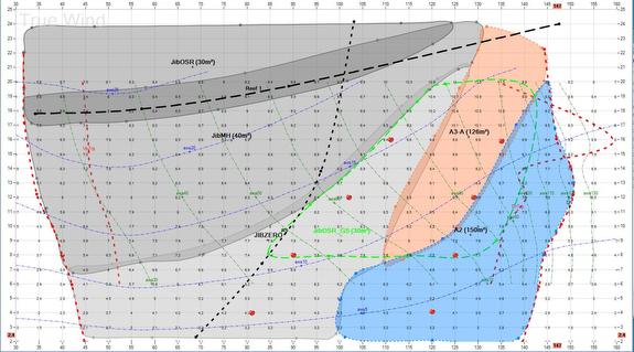 J/121 sail chart selection