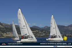 J/70s sailing Monaco sportsboat winter series
