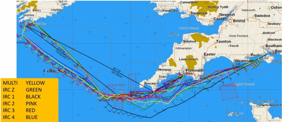 Fastnet Race weather routing