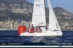 J/70 sailing off Monaco