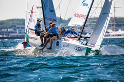 J/70 Youth SAILING Champions League- Travemunde, Germany