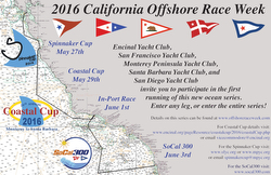 California Offshore Week