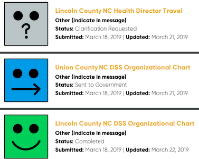 Screenshot from Sunshine Request website, showing request icons in different stages of completion