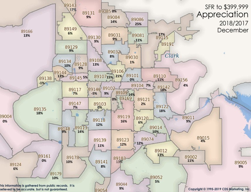 Las Vegas Zip Code Appreciation Analysis
