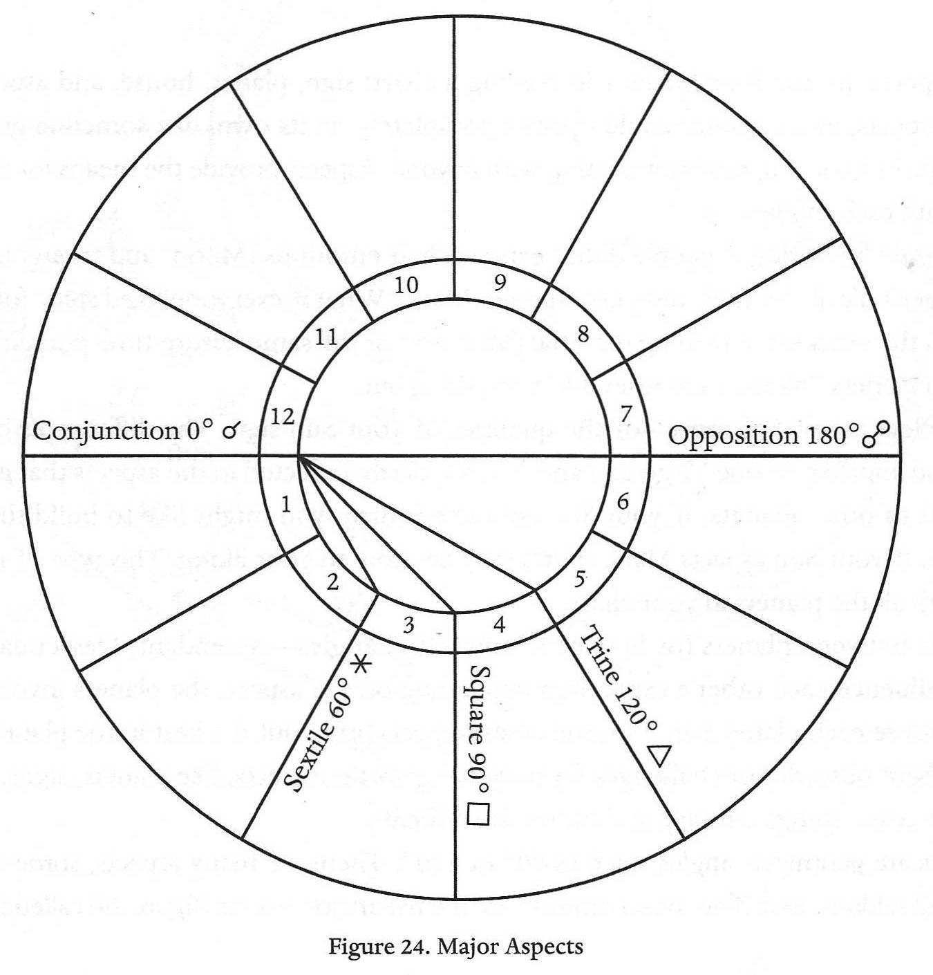 Aspects Wheel.jpg