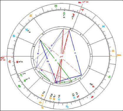 http://www.starwheelastrology.com/uploads/1/3/4/1/13416032/1433847698.png