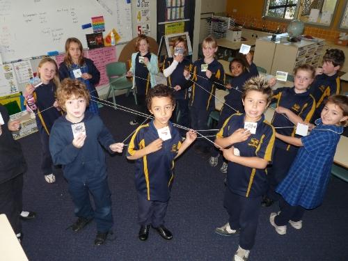 Dora Creek Public School students demonstrating a 'web of life''
