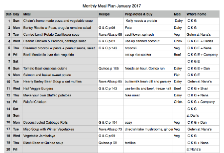 Galfand Monthly Meal Plan