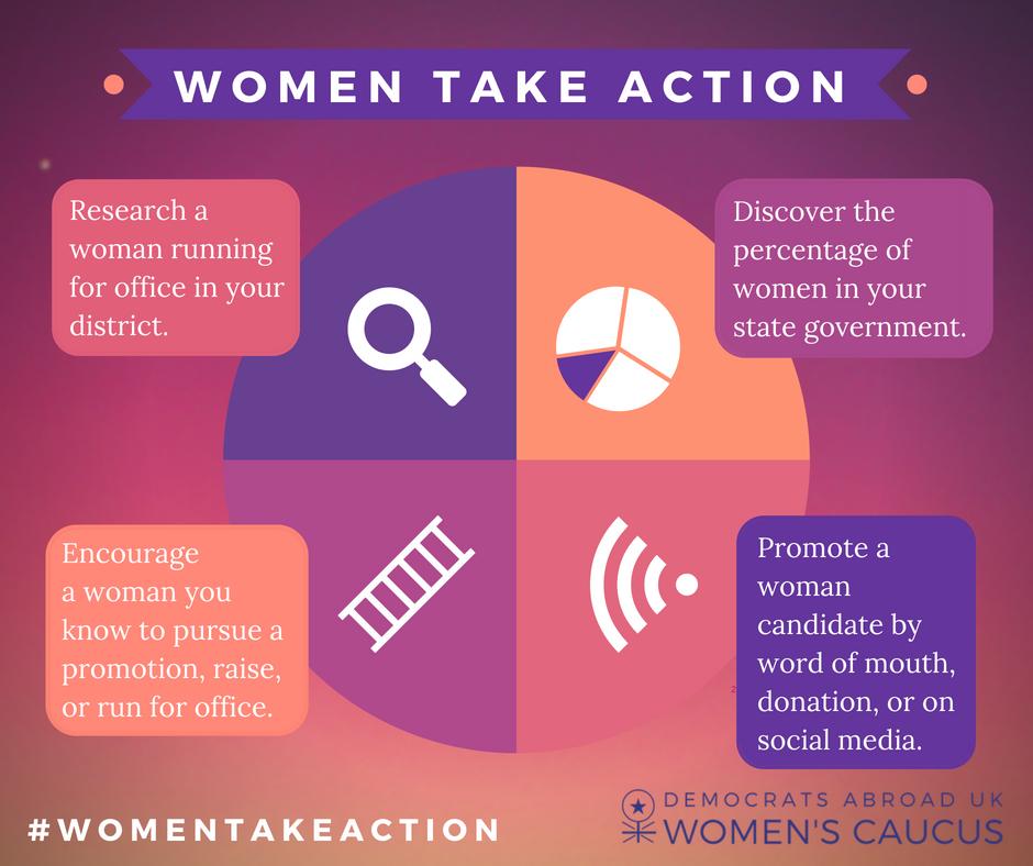 DAUK women take action challenge