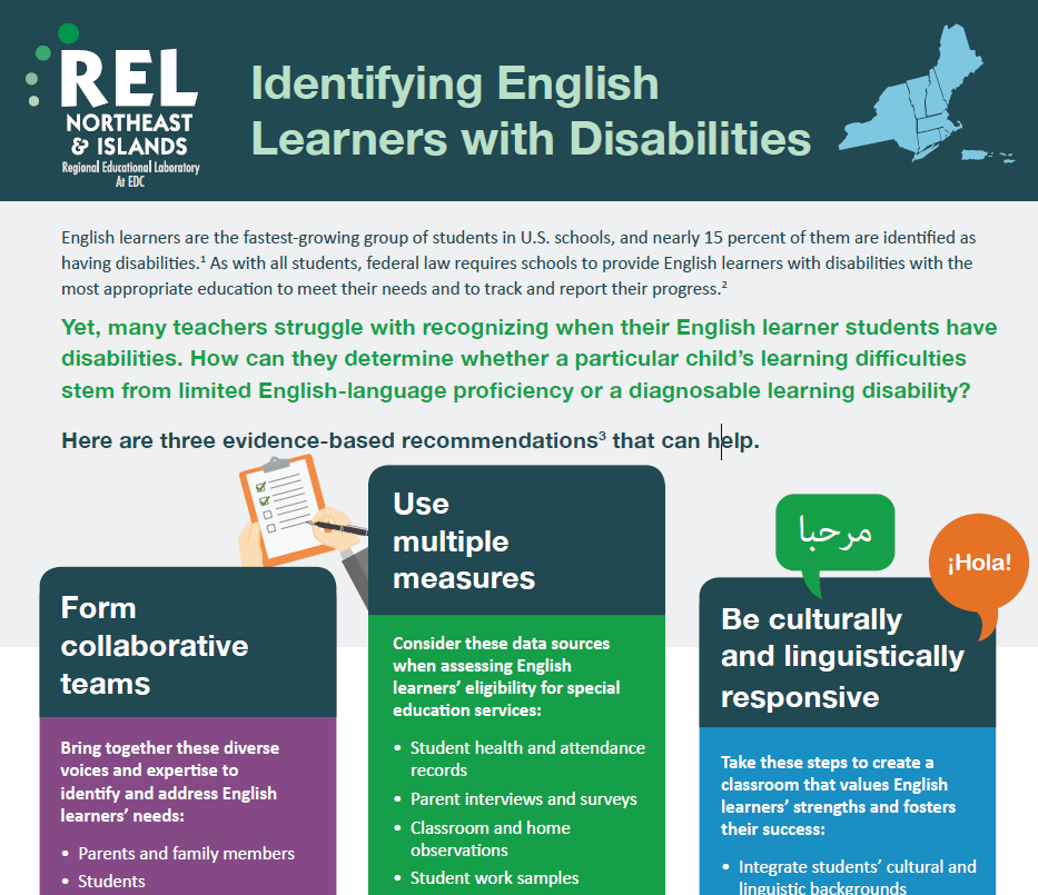Infographic: Identifying English Learners with Disabilities