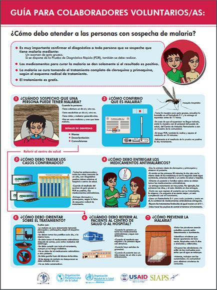 Guatemala: Strengthening Medicines Management Systems [Photo: USAID SIAPS]