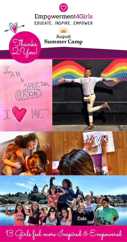 13 Girls feel more Inspired & Empowered