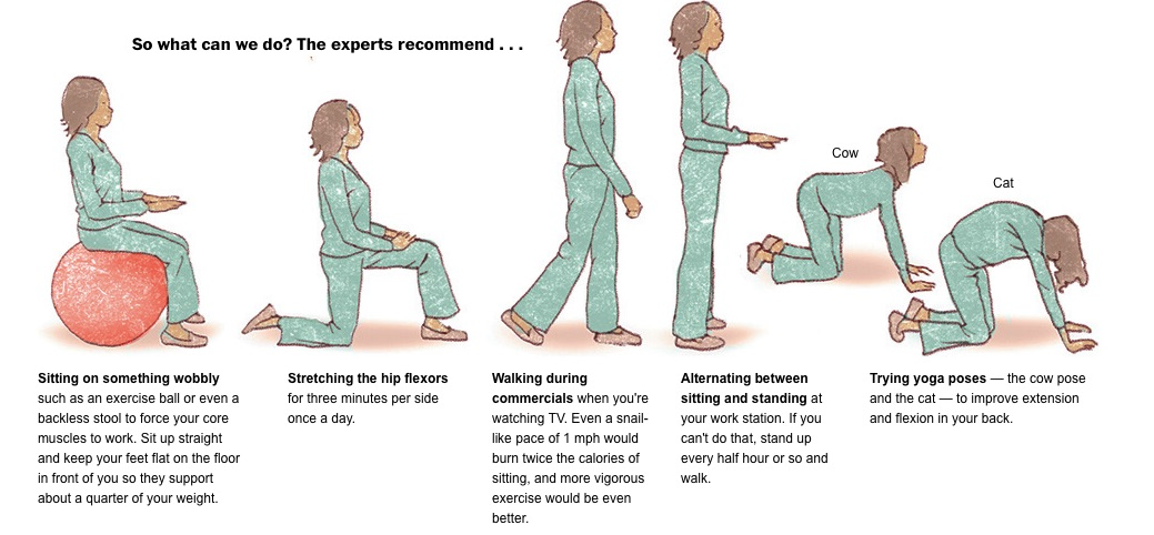 The Perils Of Sitting - The Solution Third Space Sports Medicine
