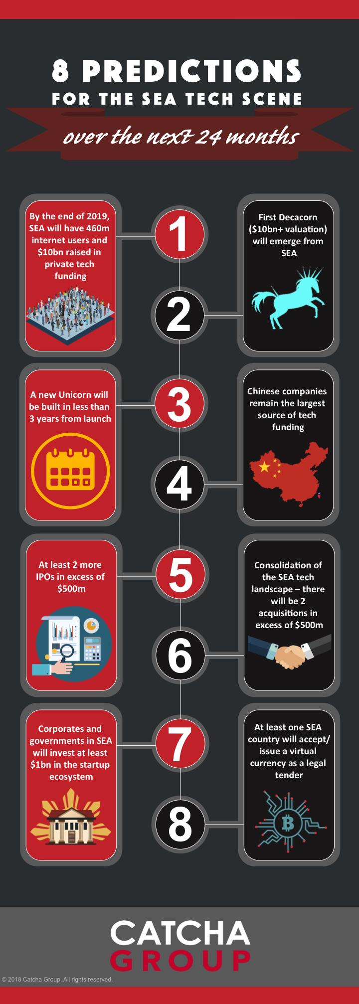 8 Predictions Infographic