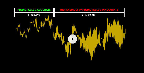 Still from NCAR predictability animation