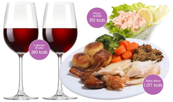 5,000 calorie Christmas