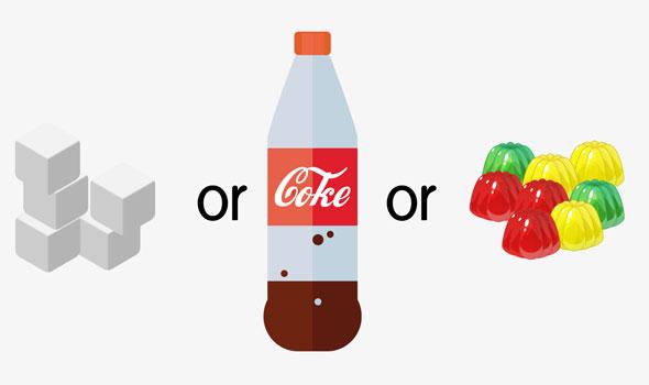 Let's talk sugar