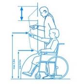 kiosk dimension with wheelchair