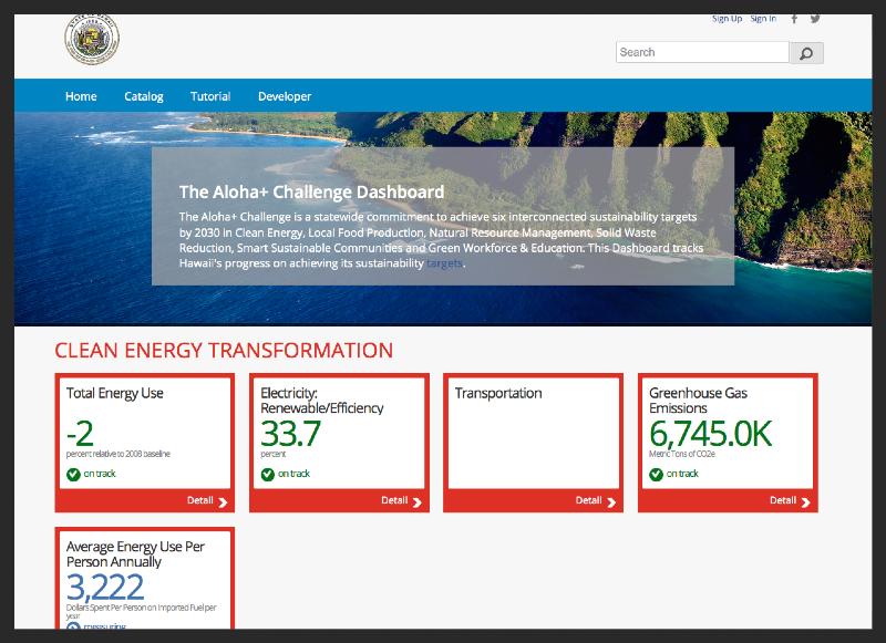 Aloha+ Challenge Dashboard (website)