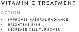 Vitamin_C_treatment_title