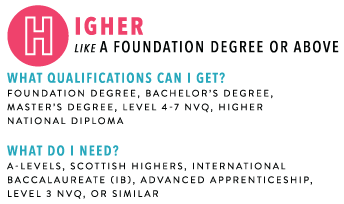 Higher apprenticeship qualifications